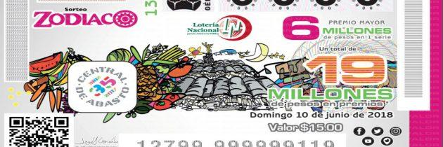 La Central de Abasto de la CDMX celebra su 35 Aniversario con un Billete Conmemorativo